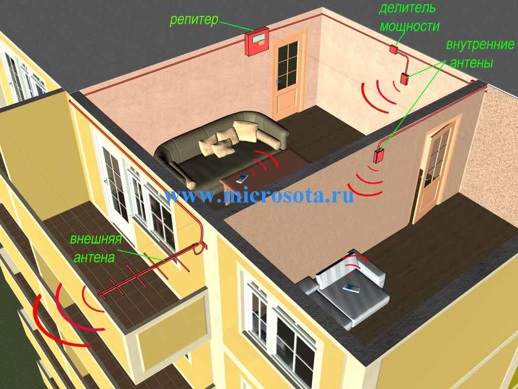 Усилитель сигнала сотовой связи для квартиры своими руками